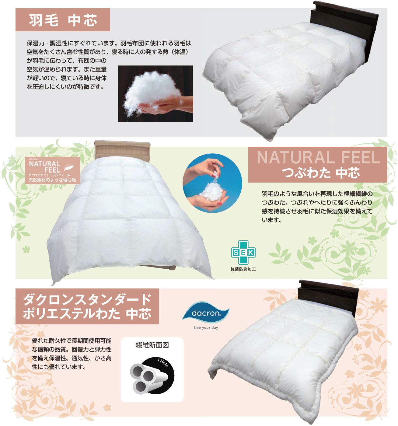 ベッド用中芯